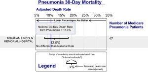 pneumonia-mortality
